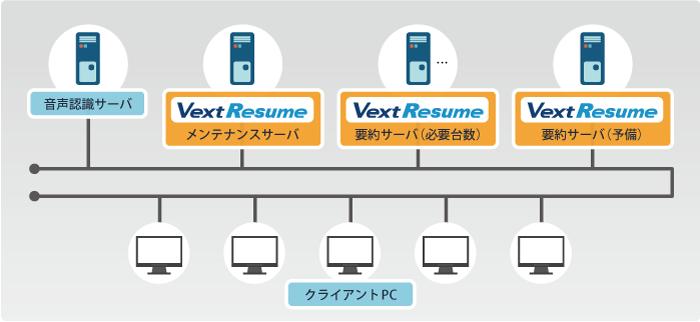 VextResumeシステム構成