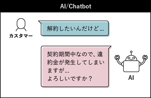 ai-conversation