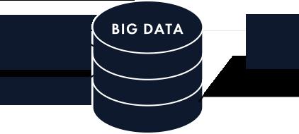 ビックデータの分析に対応