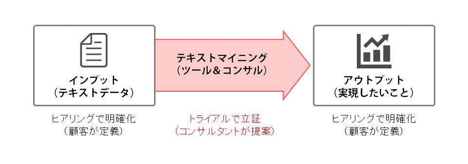 概念図イメージ