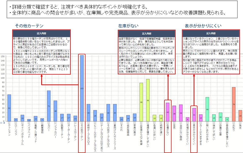 原文を掲載したVOCレポートのイメージ